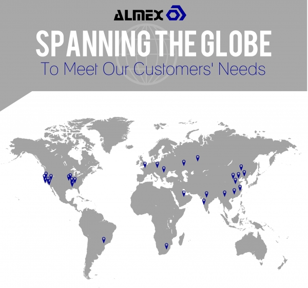 Almex's International Customer Base